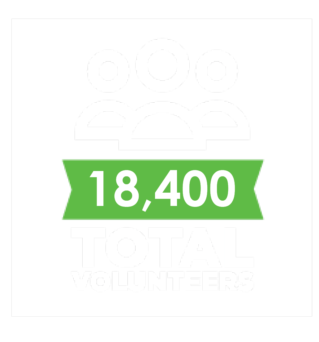 18,400 total volunteers
