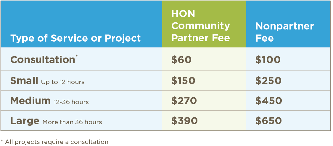GeekCause project pricing table