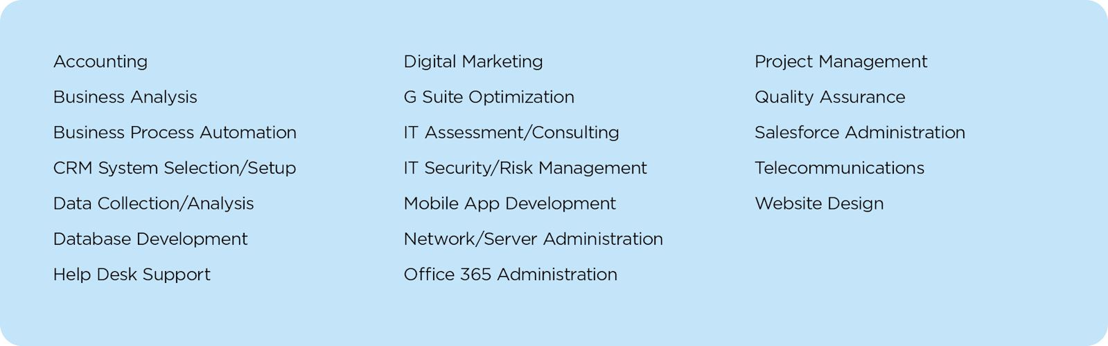 Accounting, business analysis, business process automation, CRM system selection/setup, data collection/analysis, database development, digital marketing, G suite, IT assessment/consulting, IT security/risk mgmt, Mobile app development, network/server administration, project mgmt, quality assurance, salesforce administration, telecommunications, website design