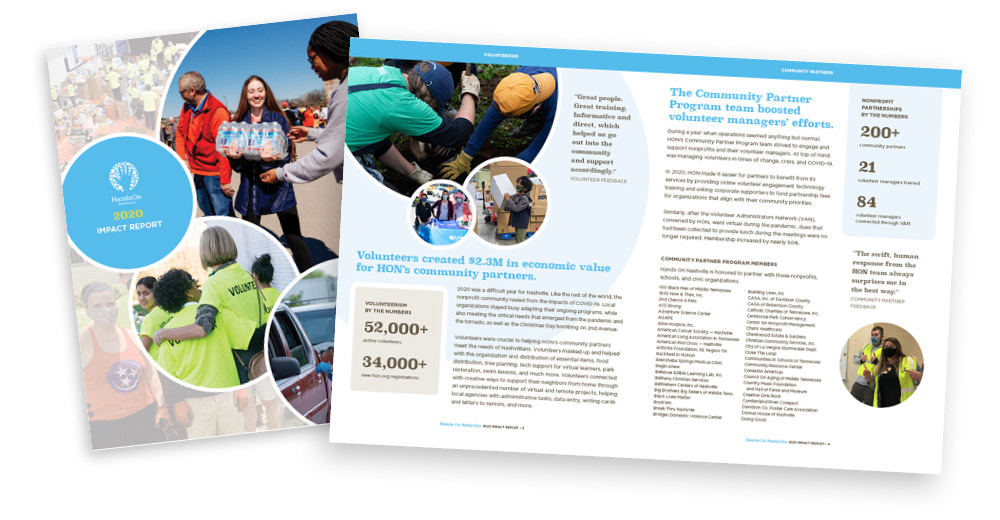 Pages from the 2020 HON impact report