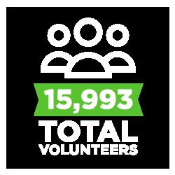 15,993 total volunteers