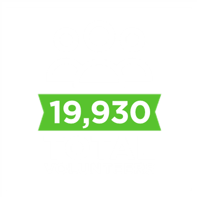 15,993 total volunteers