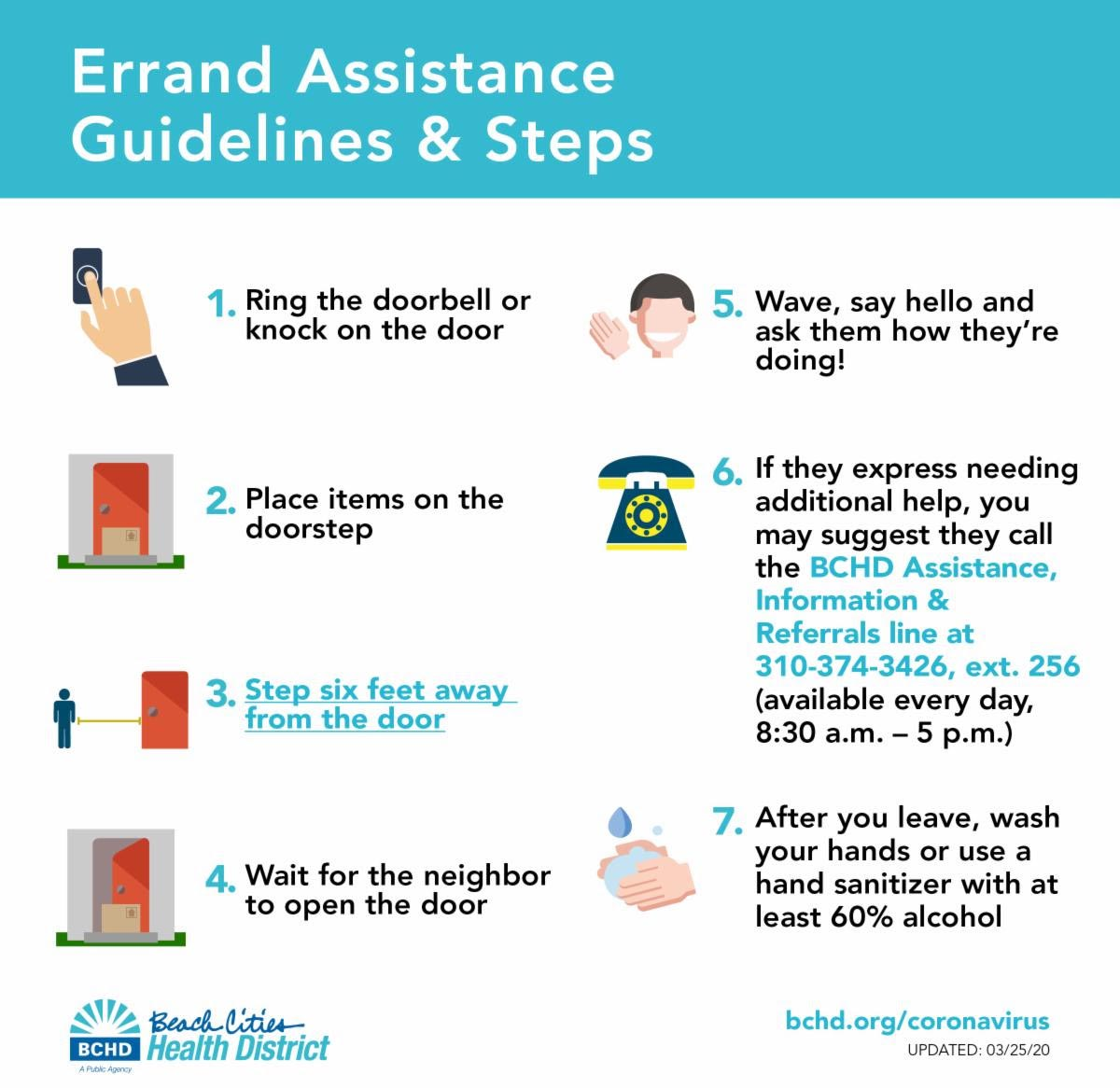 Beach Cities Health District Errand Assistance Guidelines and Steps