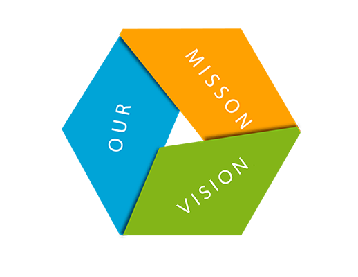 voiceup berks mission and vision